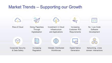 Market trends Michael