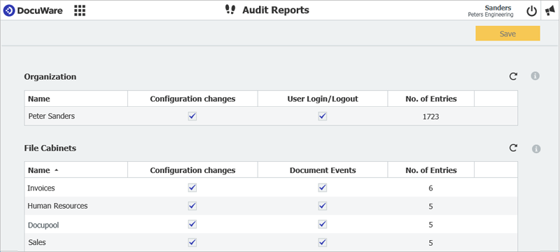 Audits on File Cabinet, Organization and System Levels